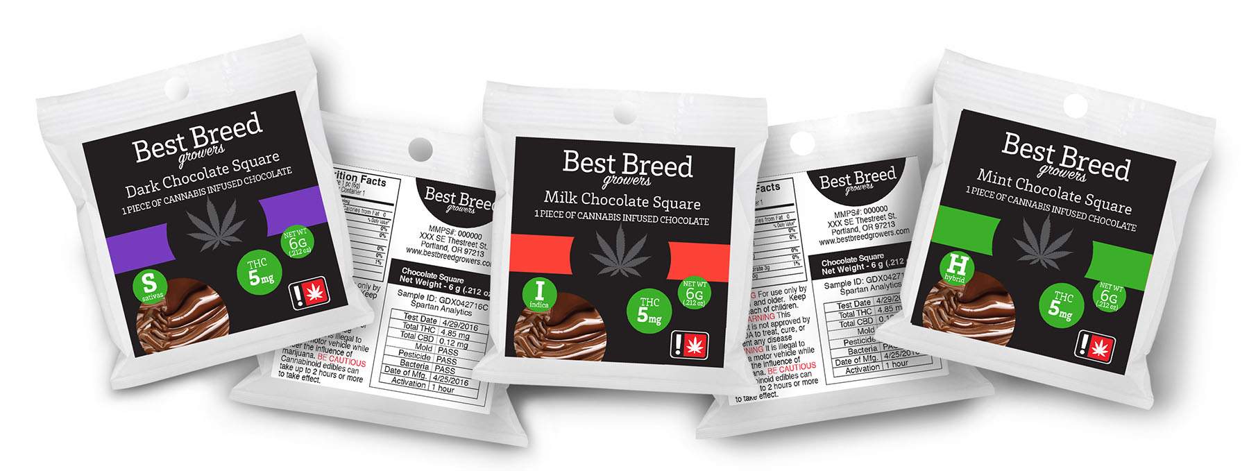 Package Design and Labeling Compliance